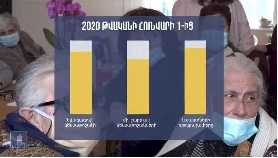 В 2020 году в Армении произошло общее повышение пенсий - И.о. вице-премьера Тигран Авинян